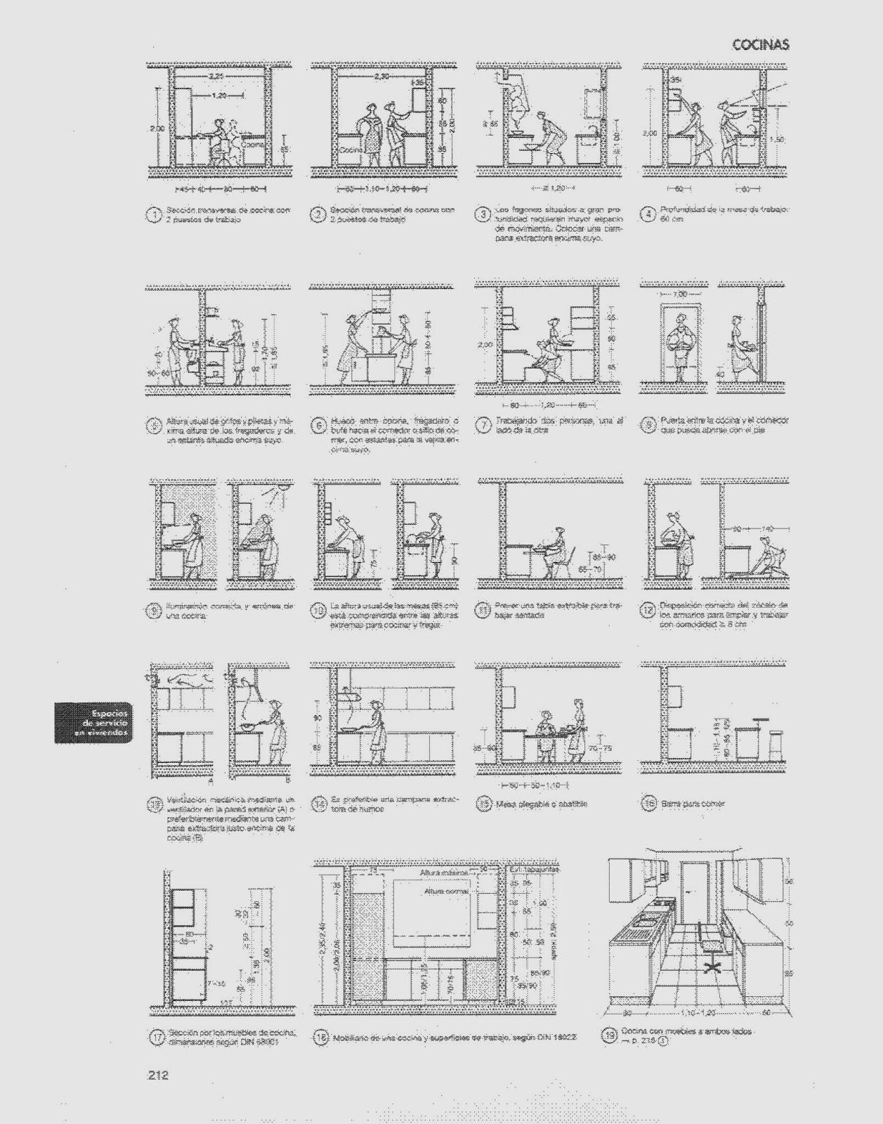 Baños Medidas Neufert:Neufert Drawings