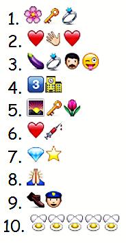Emoji Pictionary Emoji World
