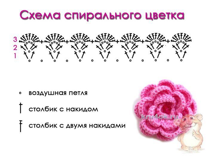 Крючок вязание цветы пошаговое