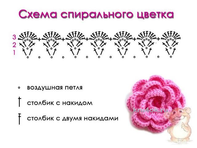 Вязанные объемные розы крючком схемы
