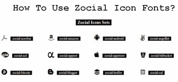 Use Zocial Icon Fonts In Blogger?