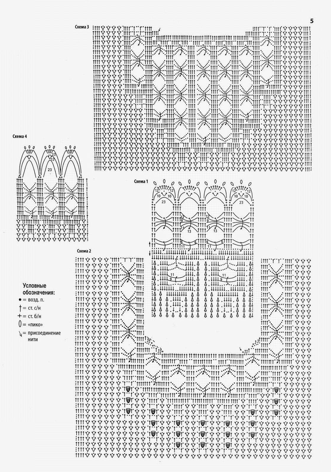 Схемы вязания женской одежды с описанием