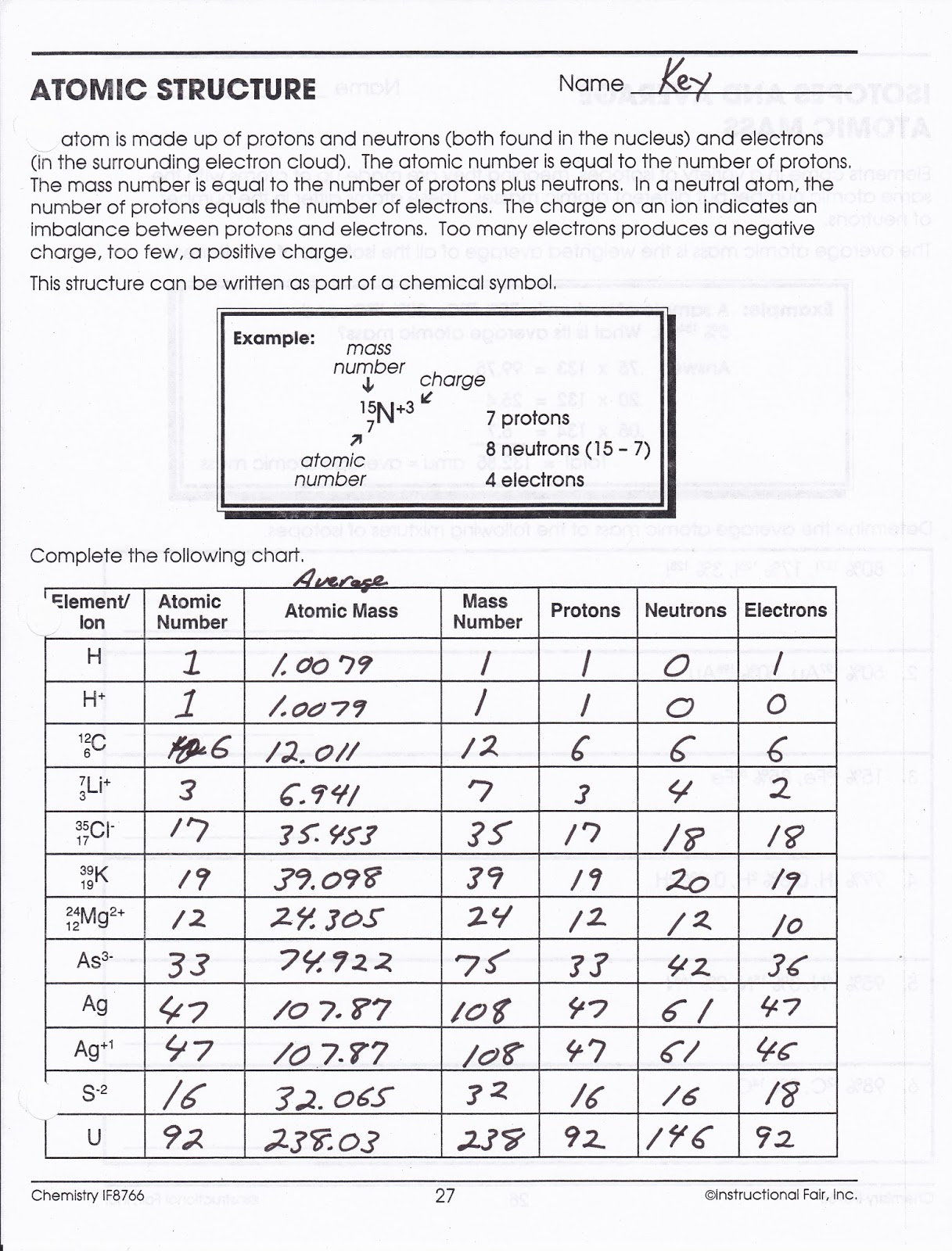 Atomic Structure Chart Worksheet Answer Key - Worksheets