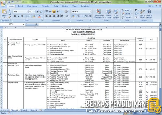 Perangkat Akreditasi SD MI SMP MTS SMA MA SMK