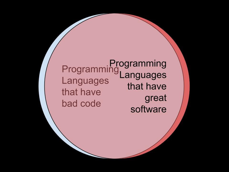Programming language venn diagram