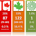 NDP in first place, Bloc up thanks to Duceppe