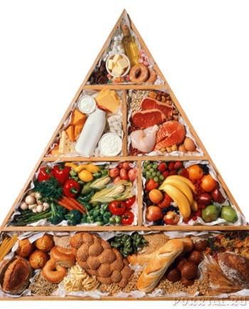 питание на дом для похудения пенза