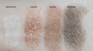 Wet n Wild Spring Forward 8 pan Palette Collection in Nude Awakening