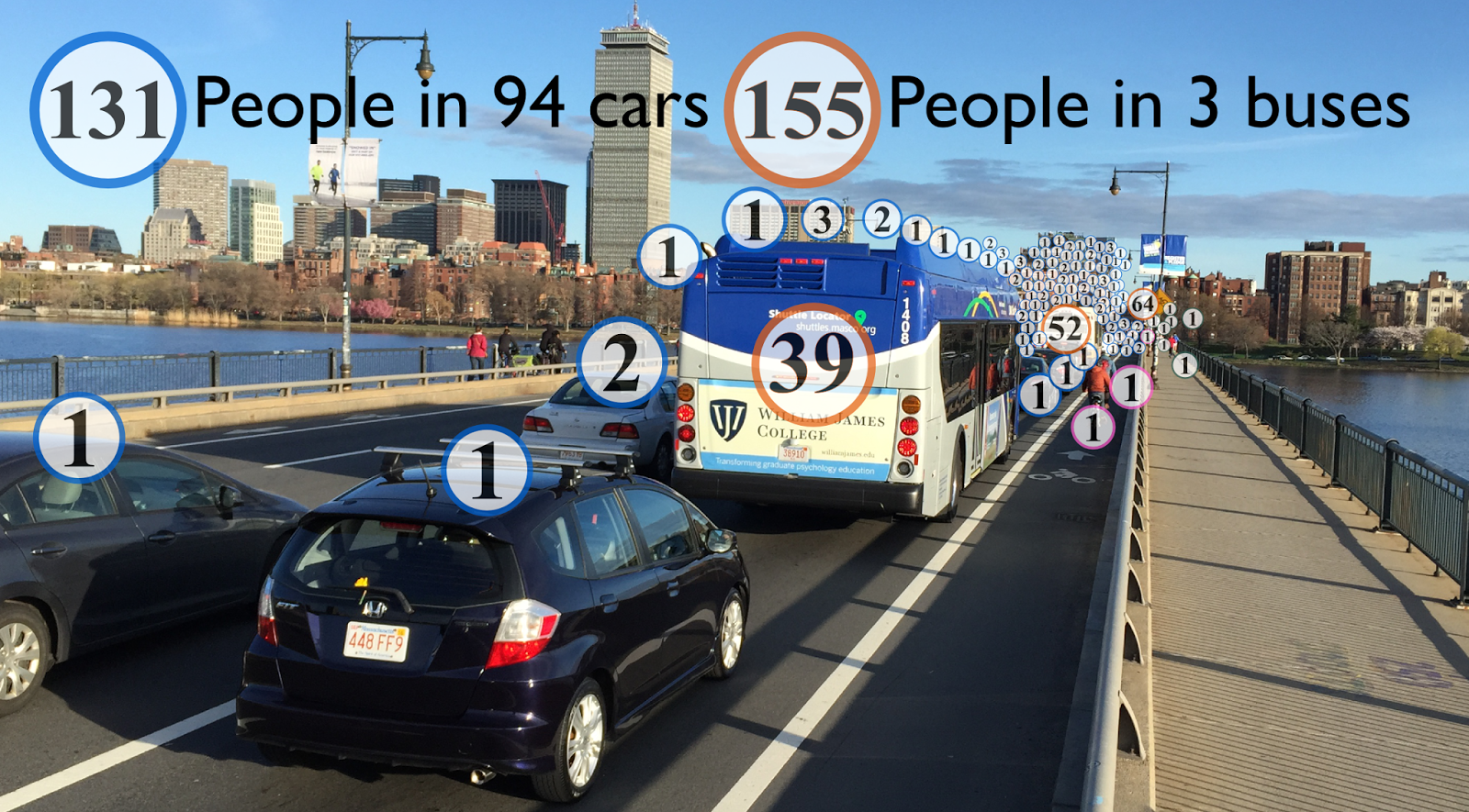 The Amateur Planner: Bus Lanes on the Harvard Bridge