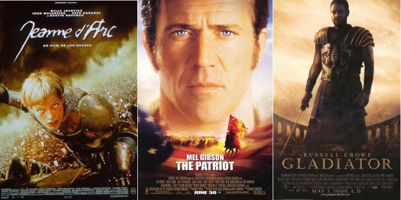 historical accuracy of the patriot Historical accuracy and significance some of the characters portrayed in the patriot are real people, like cornwallis, some are compilations of several real people some of events depicted are pure fiction, while others are based on actual happenings.