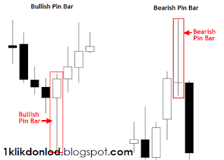 Download ebook strategi candlestick Pin Bar (Pinokio bar)