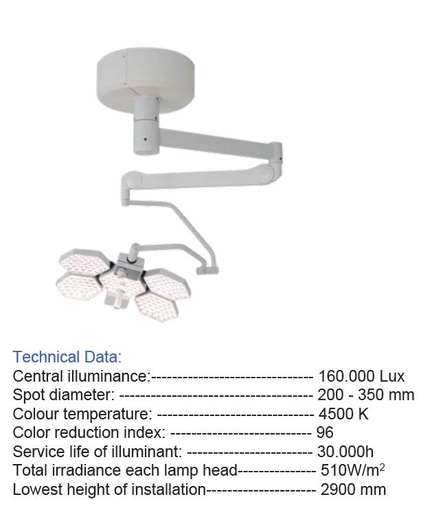 SY02-LED5 SHADPWLESS OPERATING LAMP