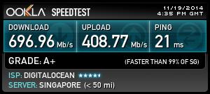 SSH Server Singapore and USA 2014