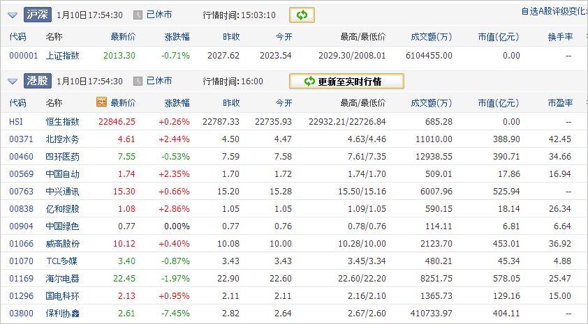中国株コバンザメ投資ウォッチ銘柄watch20140110