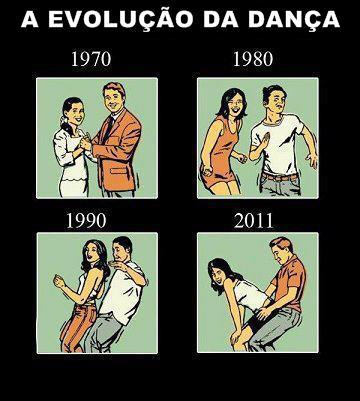 A Evolução da Dança