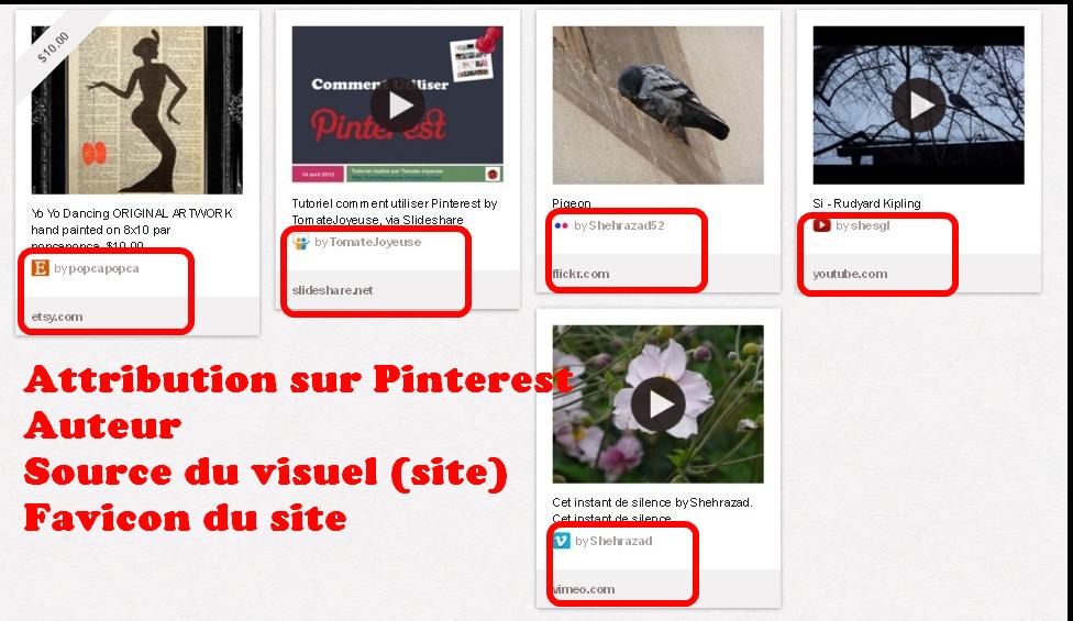 pinterest, attribution, flickr, droit d'auters, youtube, vimeo, source,