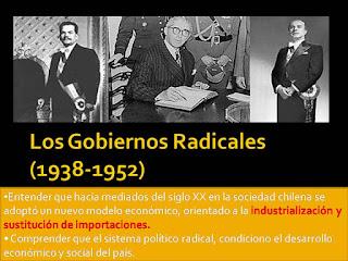 Los Gobiernos Radicales - Aldo Cáceres