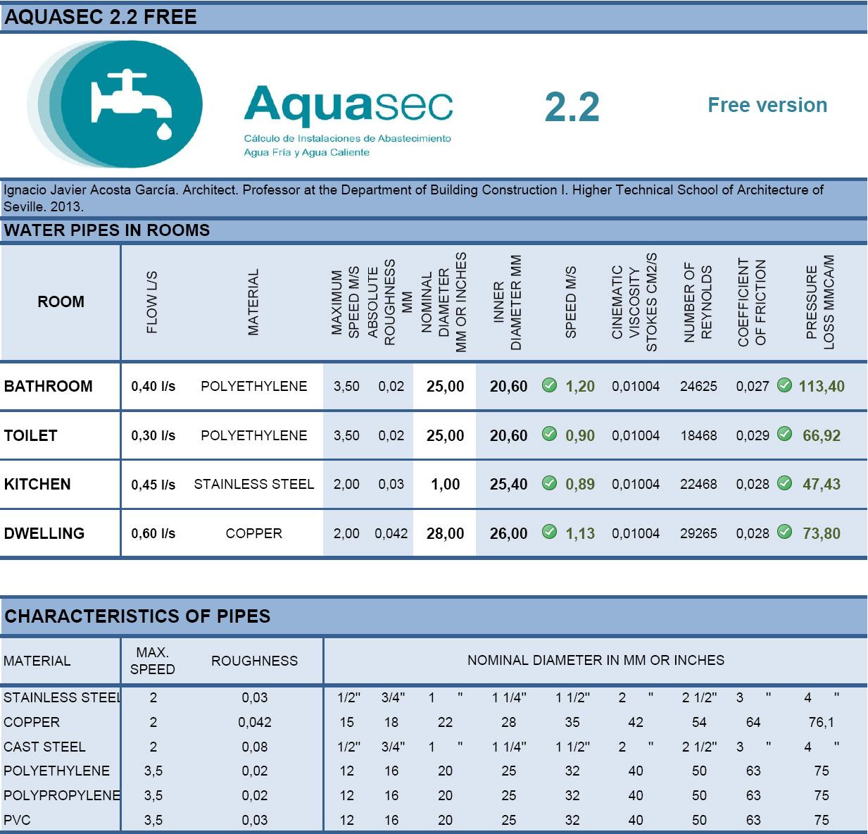 architect apps aquasec 22 free version