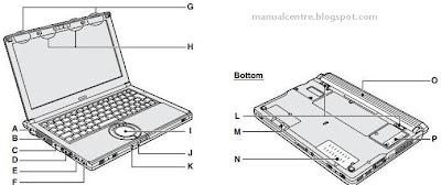 Panasonic Toughbook CF-SX2 Parts 2