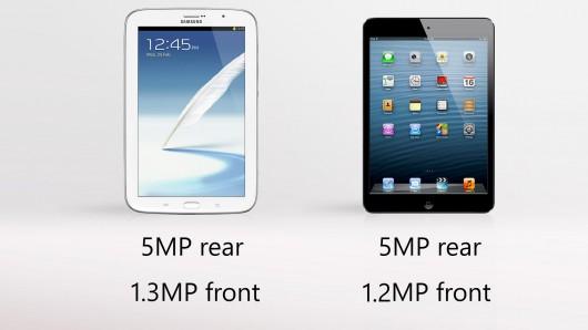 Samsung Galaxy Note 8 vs. Apple iPad Mini camera