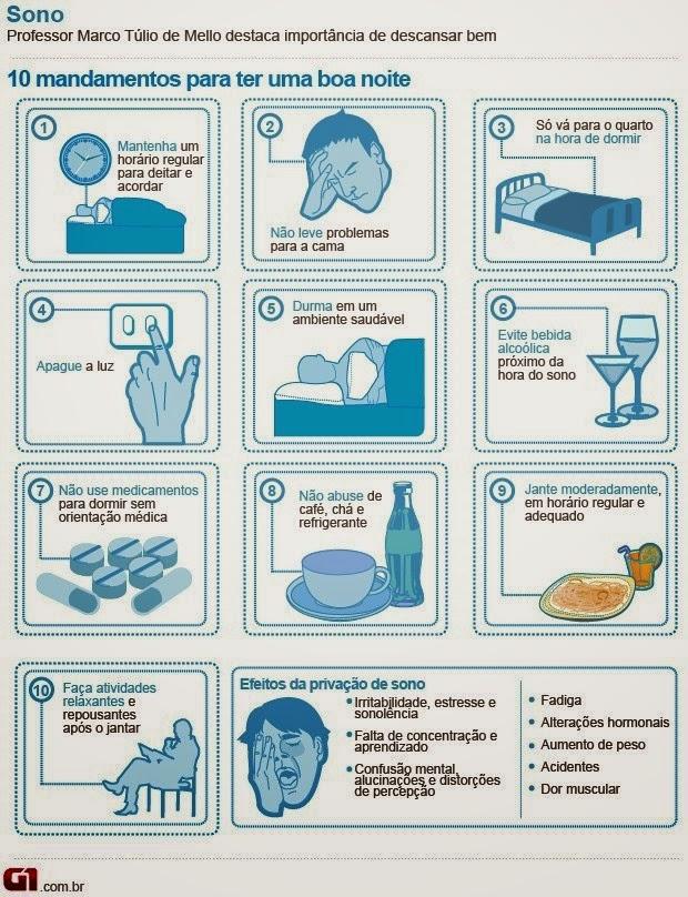 Infográfico sobre o sono