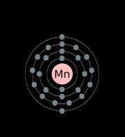 Átomo de Manganeso