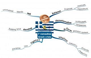 Ένα Πανεπιστήμιο Στερεάς ή τρία Πανεπιστήμια στη Στερεά Ελλάδα; Συγκριτική προσέγγιση