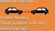 accident-vocabulary