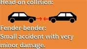 accident-vocabulary