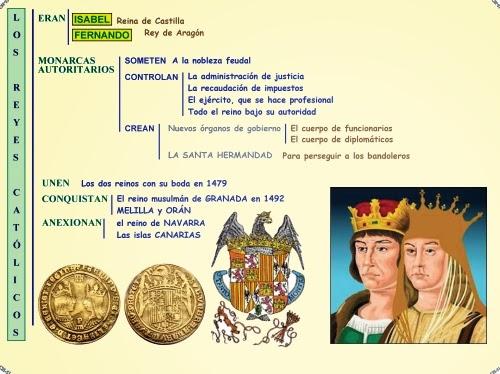 Matrimonio Catolico Resumen : Historia º eso los reyes catÓlicos