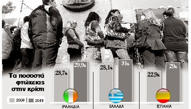 http://www.tanea.gr/news/economy/article/5018531/anaptyksh-me-dikaih-litothta/