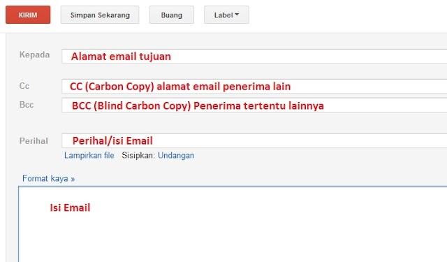 Maksud CC dan BCC Pada Email