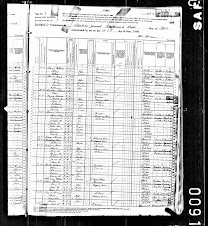 1880 Utah Census, Clarkston, Utah