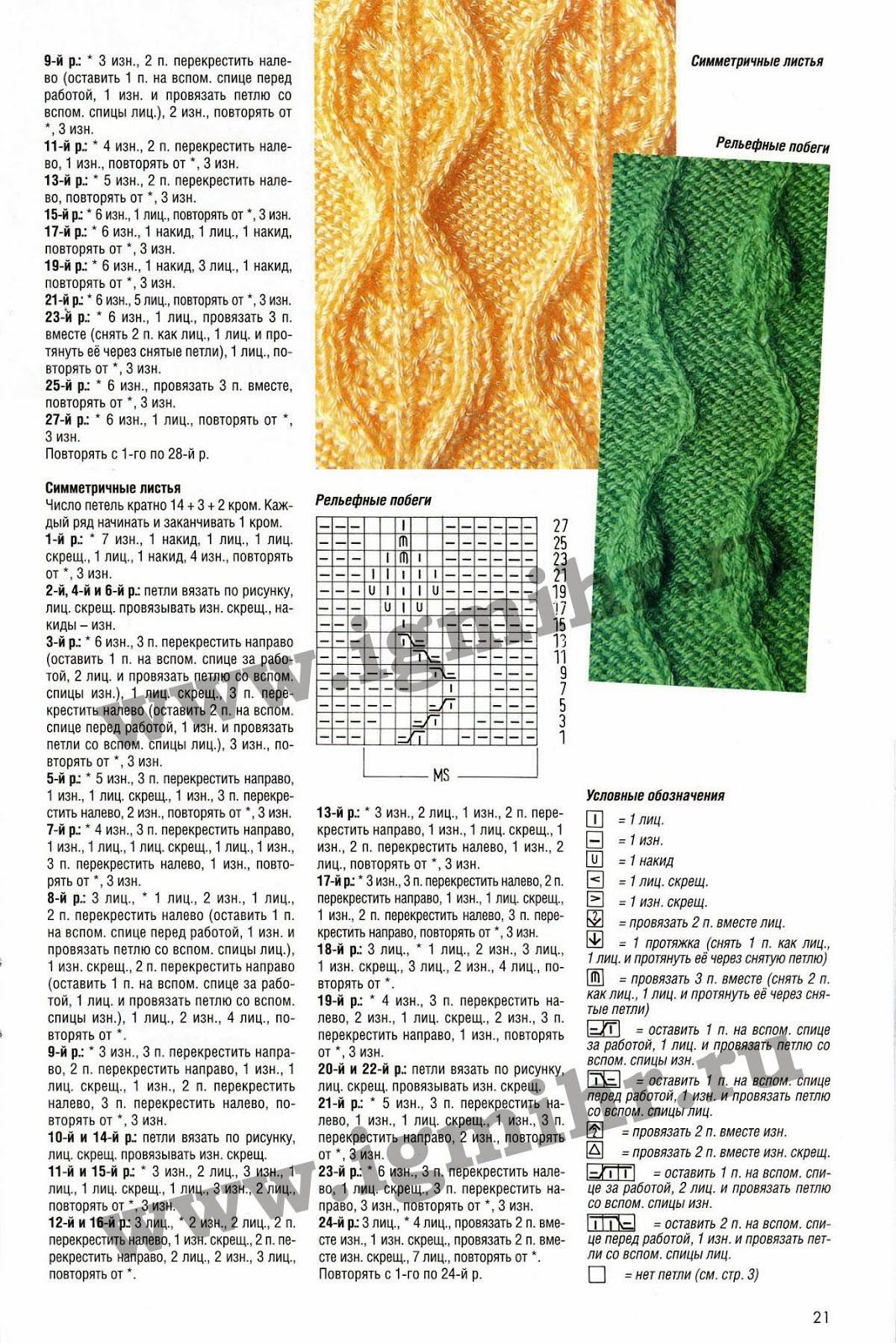 Описание вязания на спицах нет петли