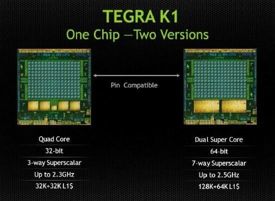 NVIDIA Tegra K1 Processor Untuk Perangkat Mobile