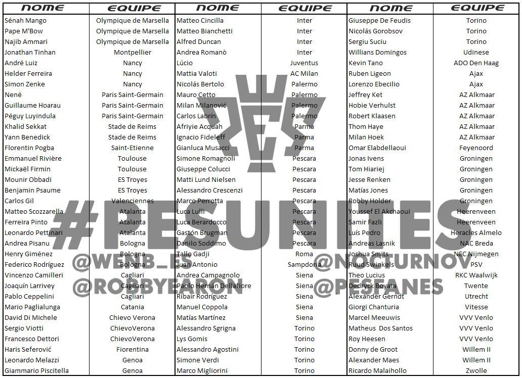 Lista #02 de jogadores eliminados da DLC 4.0 do PES 2013