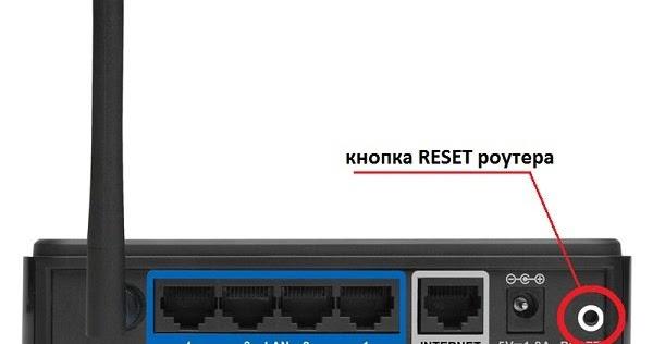 Как сделать ребут роутера - Mojito-s.ru