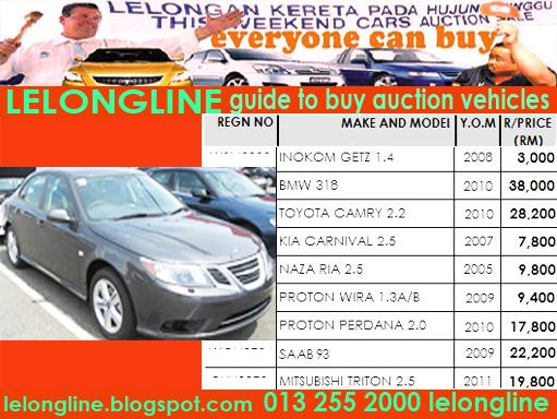 list auction vehicle / senarai kenderaan kereta lelong - inokom bmw