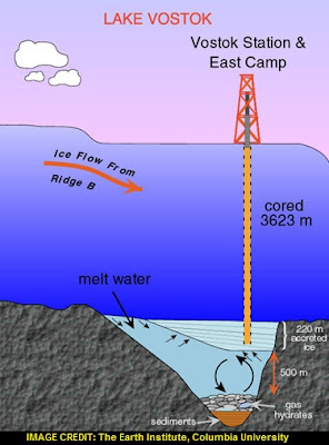 Lake Vostok Drilling Operation