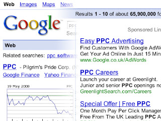 ppc marketing image