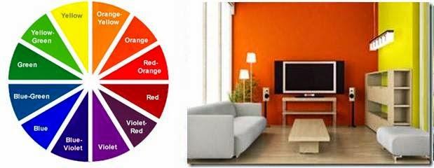 mengkombinasikan warna tembok dan warna furniture yang ada di ...