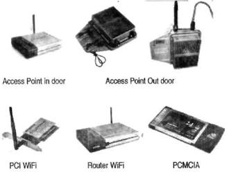 Gambar 2.4 Macam-macam komponen Wi-Fi