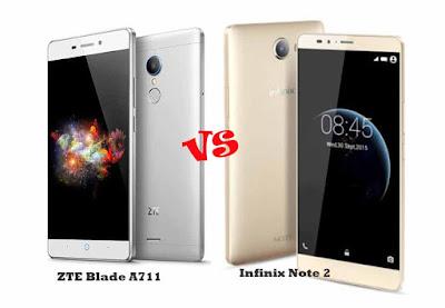 ZTE Blade A711 vs Infinix Note 2