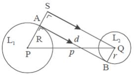 Panjang Garis Singgung Persekutuan Dalam Dua Lingkaran
