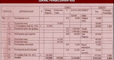 Jurnal Pengeluaran Kas Cash Payment Journal Blog Cbi Rambay