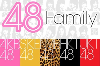 10 Istilah Dalam Idol Group 48 Family
