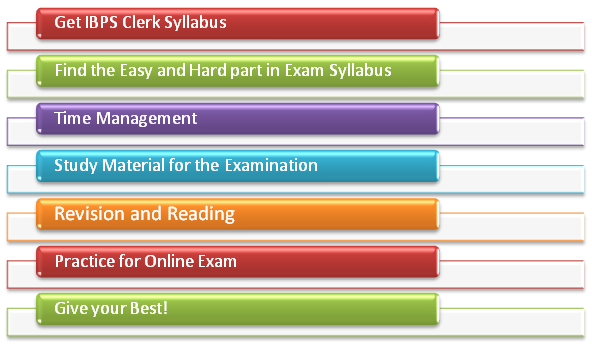 [Study Plan] IBPS Clerk CWE 2013 - eBooks,Tip to Crack and How to get Selected in IBPS Clerk Exam