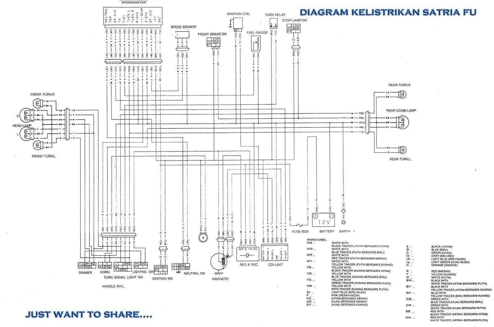 Diagram Kelistrikan Suzuki Satria Fu