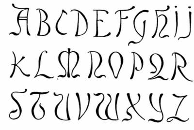 Creative Lettering Styles Alphabet Hand Pinterest