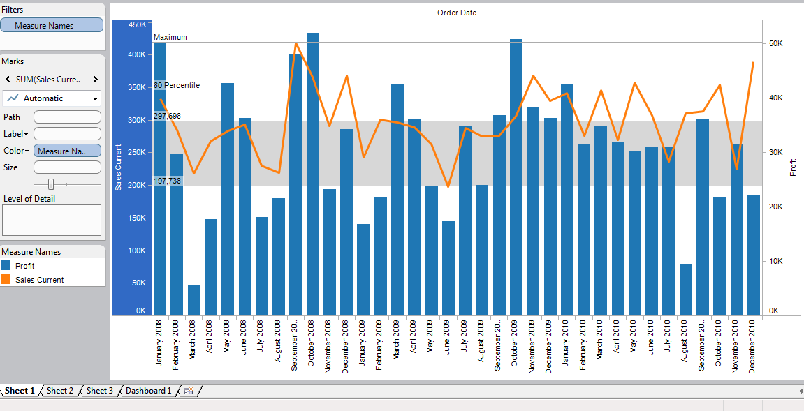 tableau how to add reference line